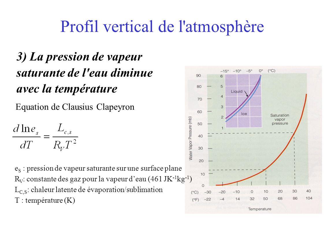 Profil vertical de l atmosphère 3) La pression de vapeur saturante de l eau diminue avec la température Equation de Clausius Clapeyron e S : pression de vapeur saturante sur une surface plane R V : constante des gaz pour la vapeur deau (461 JK -1 kg -1 ) L C,S : chaleur latente de évaporation/sublimation T : température (K)