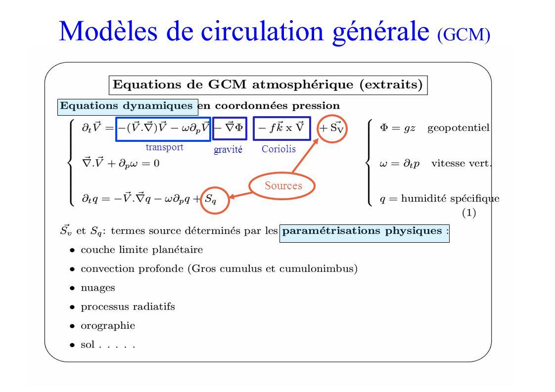 transport Coriolis Sources gravité Modèles de circulation générale (GCM)