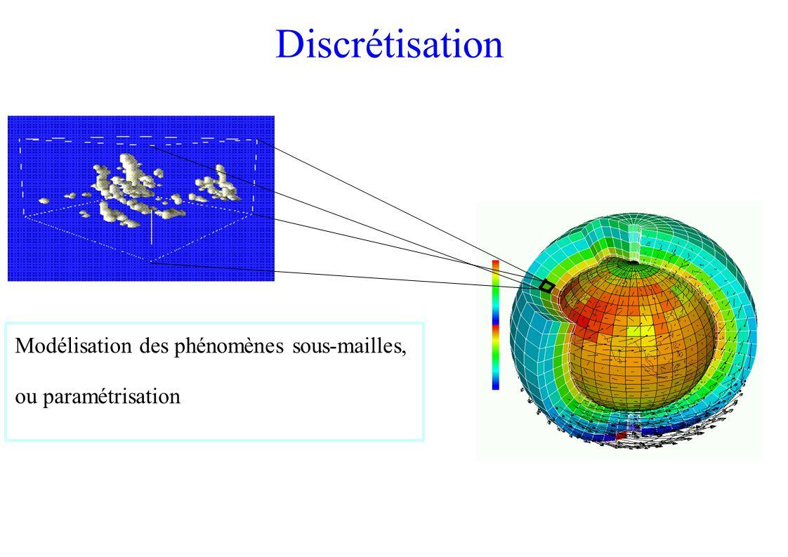 Modélisation des phénomènes sous-mailles, ou paramétrisation Discrétisation