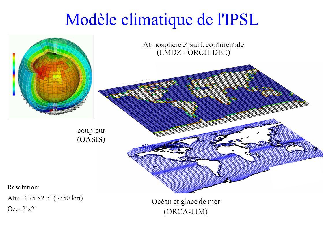 19 vert. levels 30 vert. levels Modèle climatique de l IPSL Atmosphère et surf.