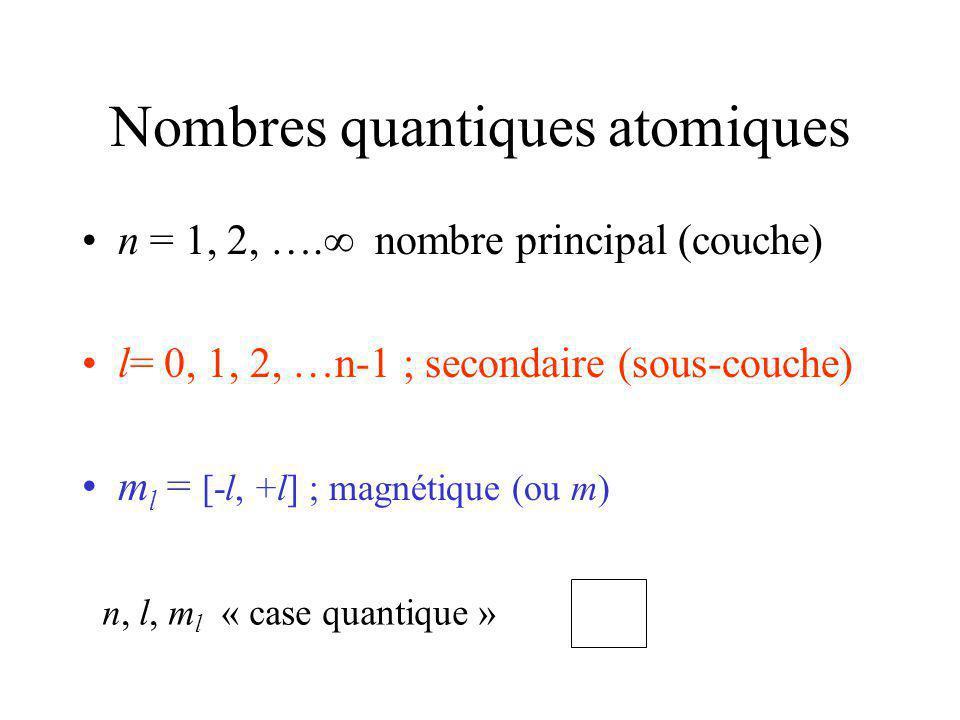 Nombres quantiques atomiques n = 1, 2, …. nombre principal (couche) l= 0, 1, 2, …n-1 ; secondaire (sous-couche) m l = [-l, +l] ; magnétique (ou m) n,