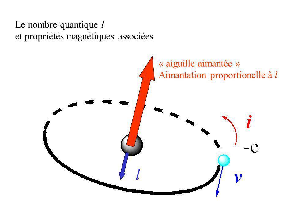 « aiguille aimantée » Aimantation proportionelle à l l Le nombre quantique l et propriétés magnétiques associées