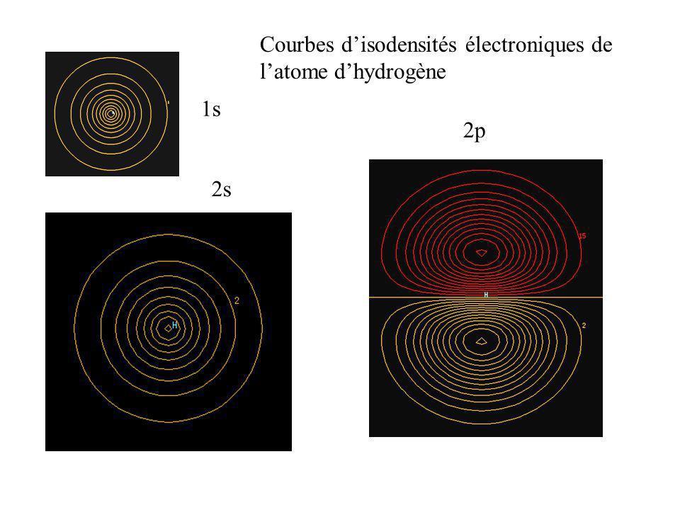 Courbes disodensités électroniques de latome dhydrogène 1s 2s 2p