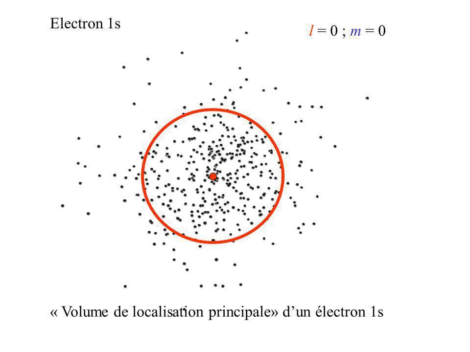 Electron 1s l = 0 ; m = 0 « Volume de localisation principale» dun électron 1s