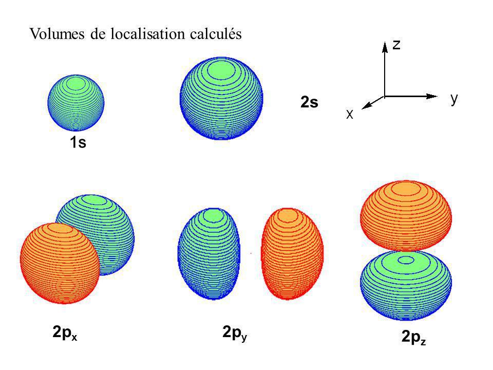 2s 2p x 2p y 2p z 1s Volumes de localisation calculés