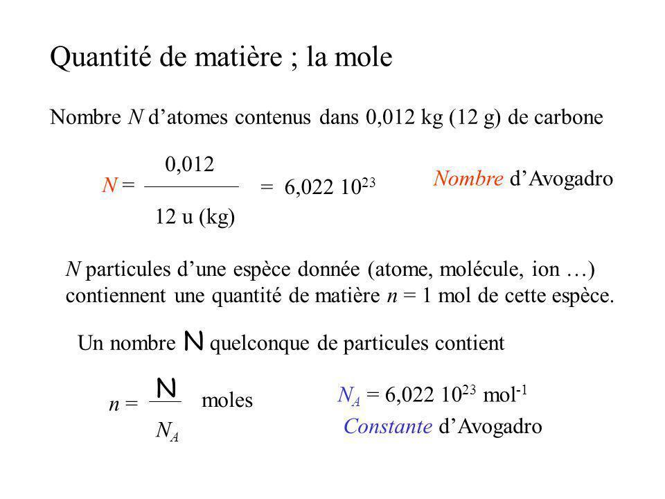 Quantité de matière ; la mole Nombre N datomes contenus dans 0,012 kg (12 g) de carbone N = 0,012 12 u (kg) = 6,022 10 23 N particules dune espèce don