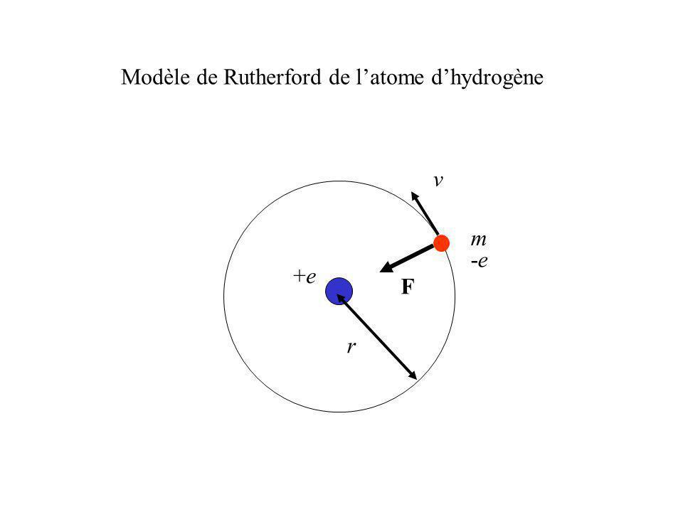 Modèle de Rutherford de latome dhydrogène r v m -e-e +e+e F