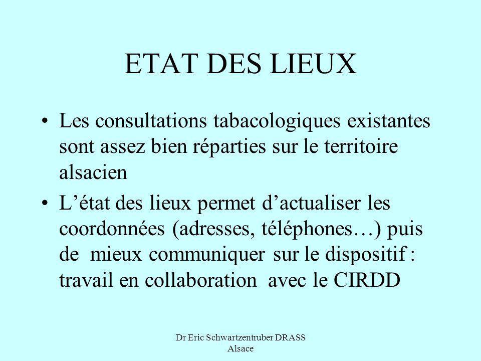 Dr Eric Schwartzentruber DRASS Alsace ETAT DES LIEUX Les consultations tabacologiques existantes sont assez bien réparties sur le territoire alsacien