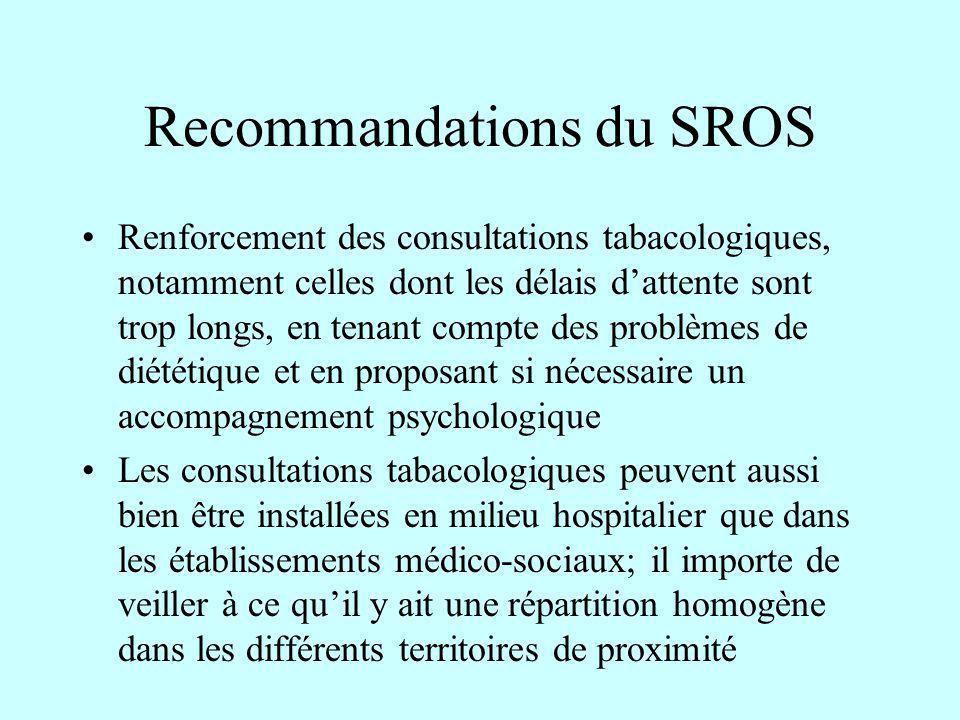 Recommandations du SROS Renforcement des consultations tabacologiques, notamment celles dont les délais dattente sont trop longs, en tenant compte des