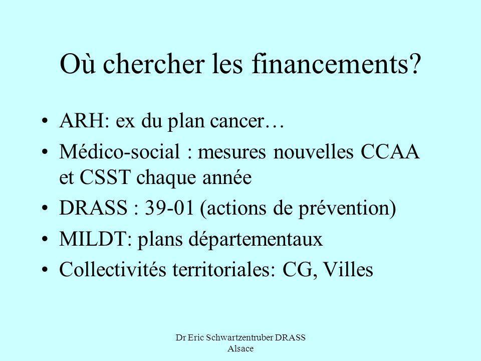 Dr Eric Schwartzentruber DRASS Alsace Où chercher les financements? ARH: ex du plan cancer… Médico-social : mesures nouvelles CCAA et CSST chaque anné