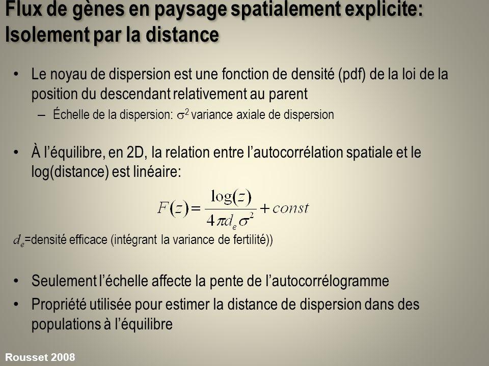 Flux de gènes en paysage spatialement explicite: Isolement par la distance Le noyau de dispersion est une fonction de densité (pdf) de la loi de la po