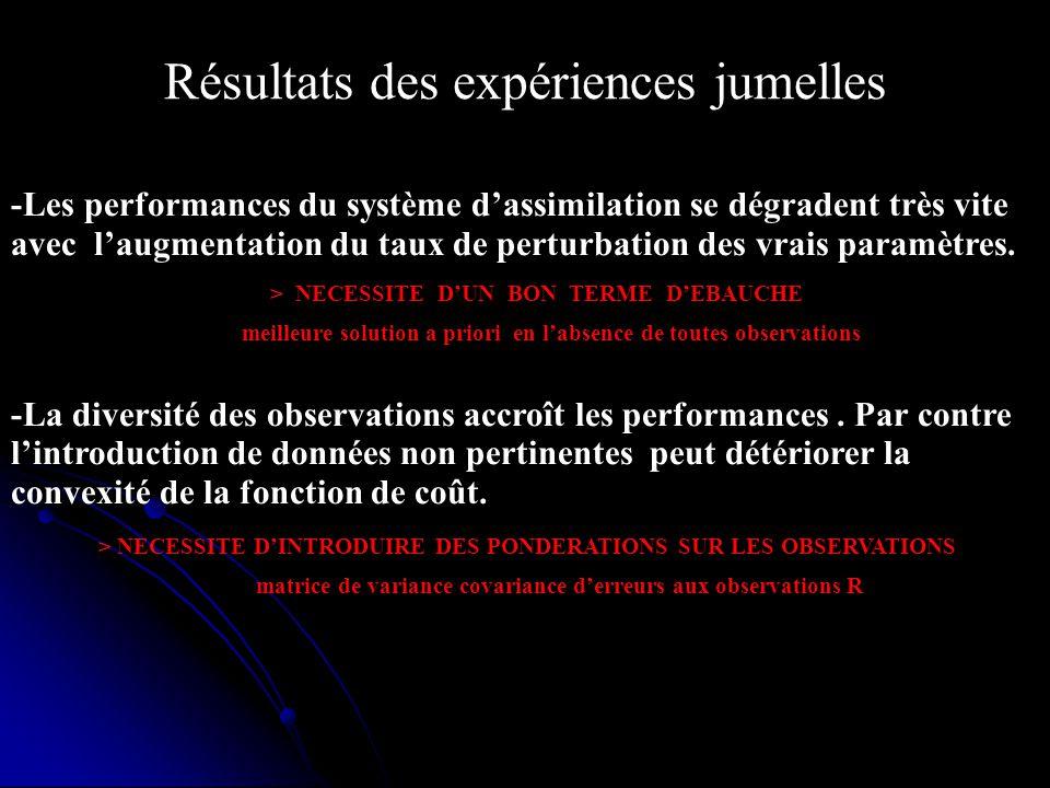Résultats des expériences jumelles -Les performances du système dassimilation se dégradent très vite avec laugmentation du taux de perturbation des vr