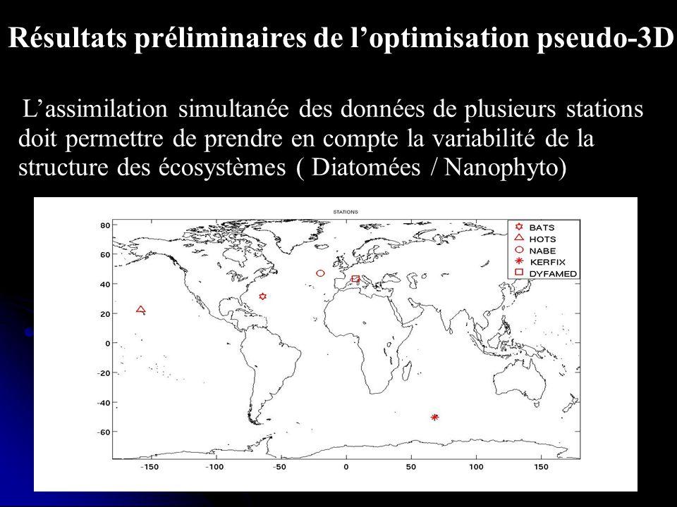 17 - Lassimilation simultanée des données de plusieurs stations doit permettre de prendre en compte la variabilité de la structure des écosystèmes ( D