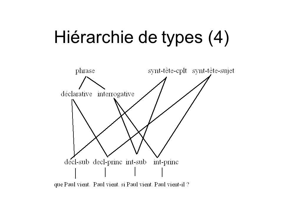 Hiérarchie de types (4)