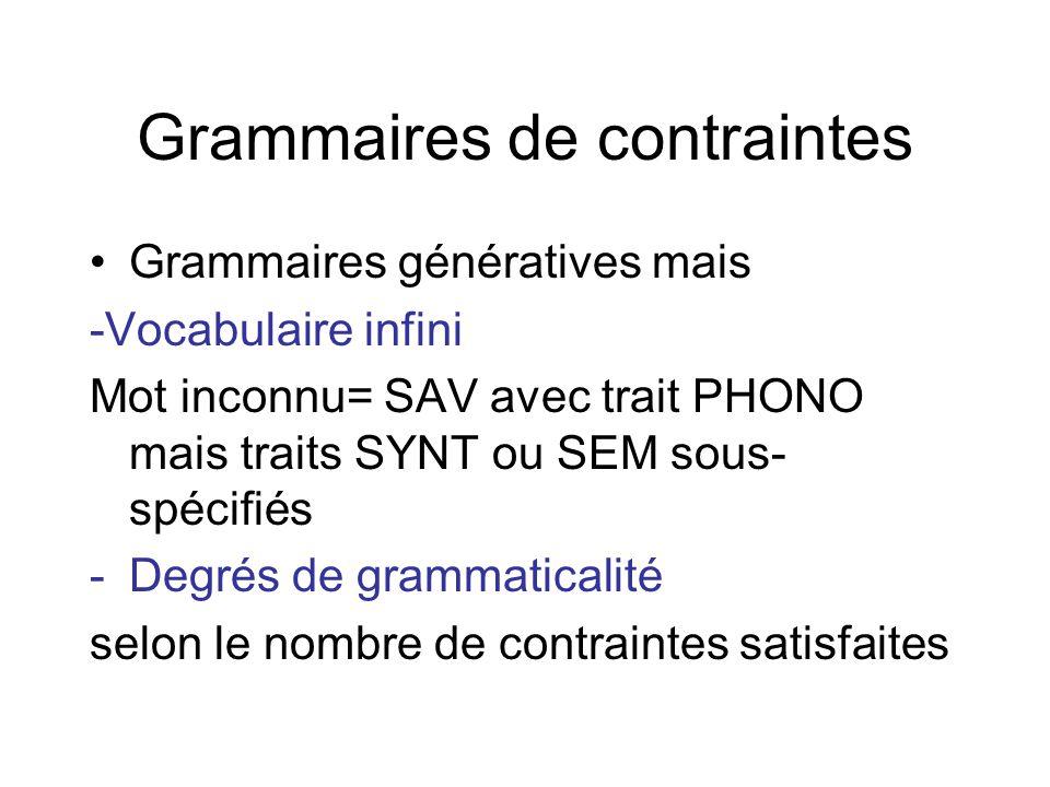 Grammaires de contraintes Grammaires génératives mais -Vocabulaire infini Mot inconnu= SAV avec trait PHONO mais traits SYNT ou SEM sous- spécifiés -D
