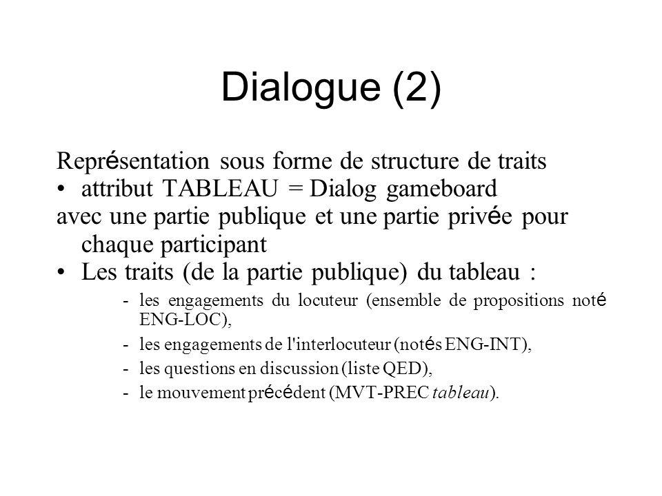 Dialogue (2) Repr é sentation sous forme de structure de traits attribut TABLEAU = Dialog gameboard avec une partie publique et une partie priv é e po