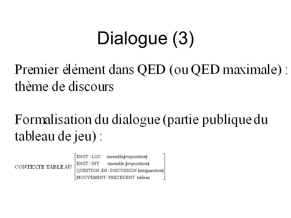Dialogue (3)