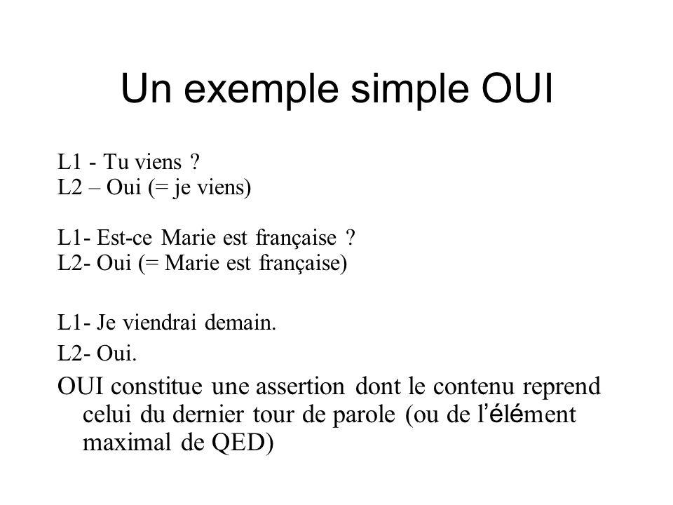 Un exemple simple OUI L1 - Tu viens ? L2 – Oui (= je viens) L1- Est-ce Marie est française ? L2- Oui (= Marie est française) L1- Je viendrai demain. L