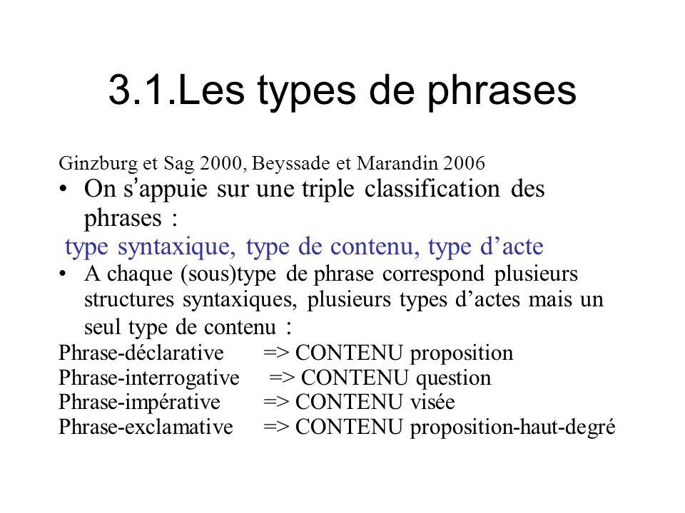 3.1.Les types de phrases Ginzburg et Sag 2000, Beyssade et Marandin 2006 On s appuie sur une triple classification des phrases : type syntaxique, type