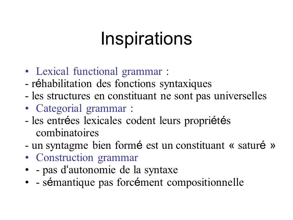 Inspirations Lexical functional grammar : - r é habilitation des fonctions syntaxiques - les structures en constituant ne sont pas universelles Catego