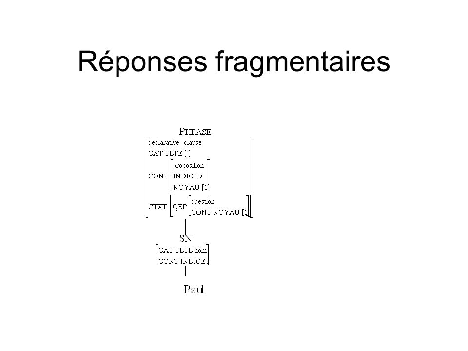 Réponses fragmentaires