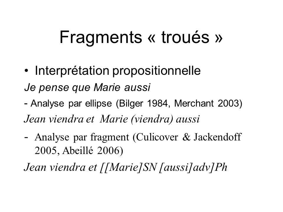 Fragments « troués » Interprétation propositionnelle Je pense que Marie aussi - Analyse par ellipse (Bilger 1984, Merchant 2003) Jean viendra et Marie