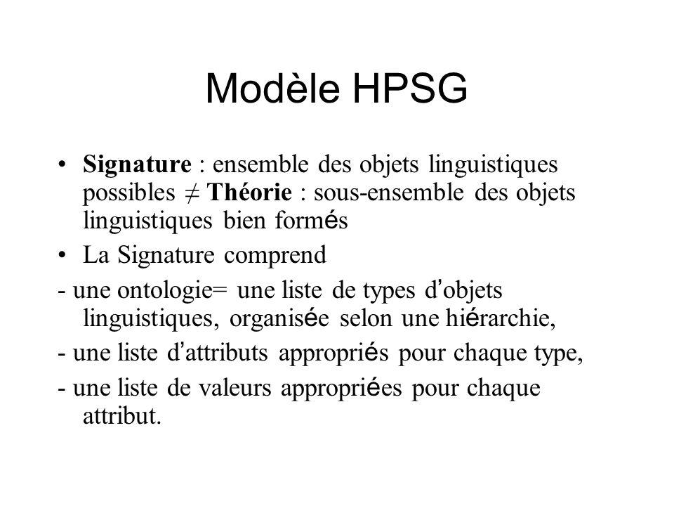 Modèle HPSG Signature : ensemble des objets linguistiques possibles Théorie : sous-ensemble des objets linguistiques bien form é s La Signature compre