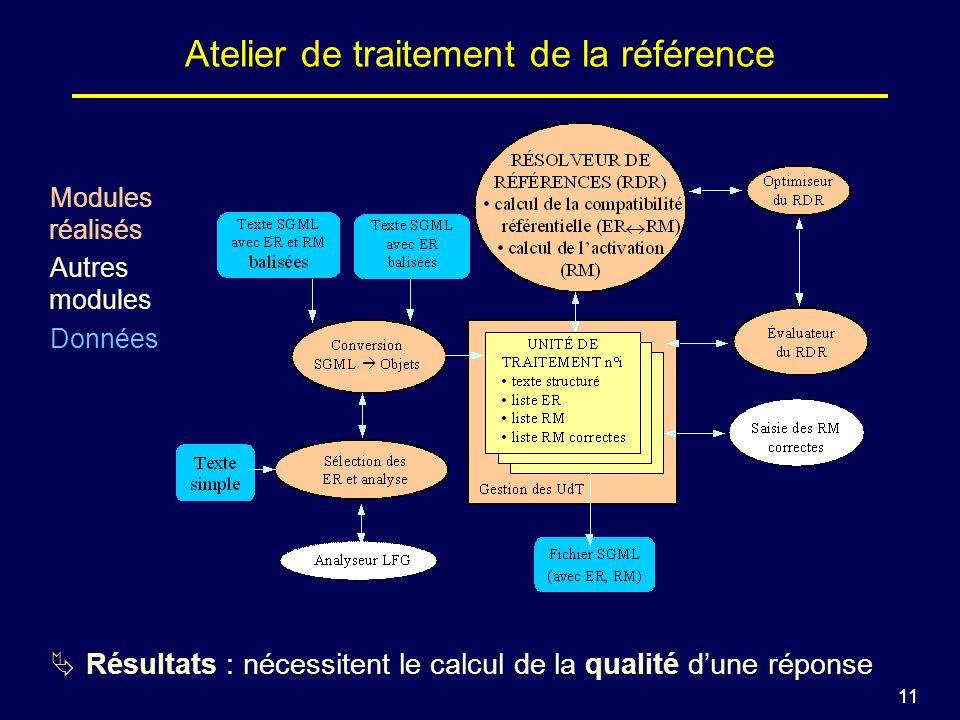 11 Atelier de traitement de la référence Modules réalisés Autres modules Données Résultats : nécessitent le calcul de la qualité dune réponse