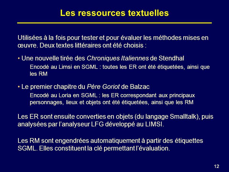 12 Les ressources textuelles Utilisées à la fois pour tester et pour évaluer les méthodes mises en œuvre.