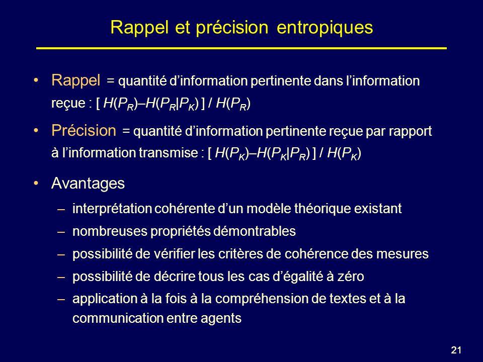21 Rappel et précision entropiques Rappel = quantité dinformation pertinente dans linformation reçue : [ H(P R )–H(P R |P K ) ] / H(P R ) Précision = quantité dinformation pertinente reçue par rapport à linformation transmise : [ H(P K )–H(P K |P R ) ] / H(P K ) Avantages –interprétation cohérente dun modèle théorique existant –nombreuses propriétés démontrables –possibilité de vérifier les critères de cohérence des mesures –possibilité de décrire tous les cas dégalité à zéro –application à la fois à la compréhension de textes et à la communication entre agents