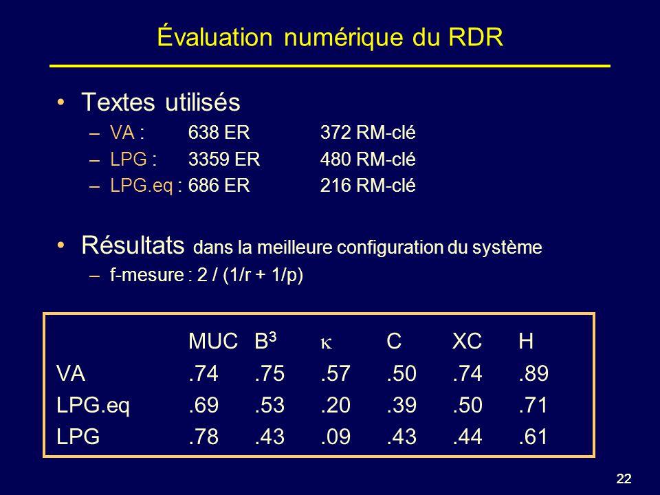 22 Évaluation numérique du RDR Textes utilisés –VA : 638 ER372 RM-clé –LPG : 3359 ER480 RM-clé –LPG.eq :686 ER216 RM-clé Résultats dans la meilleure configuration du système –f-mesure : 2 / (1/r + 1/p) MUCB 3 CXCH VA.74.75.57.50.74.89 LPG.eq.69.53.20.39.50.71 LPG.78.43.09.43.44.61