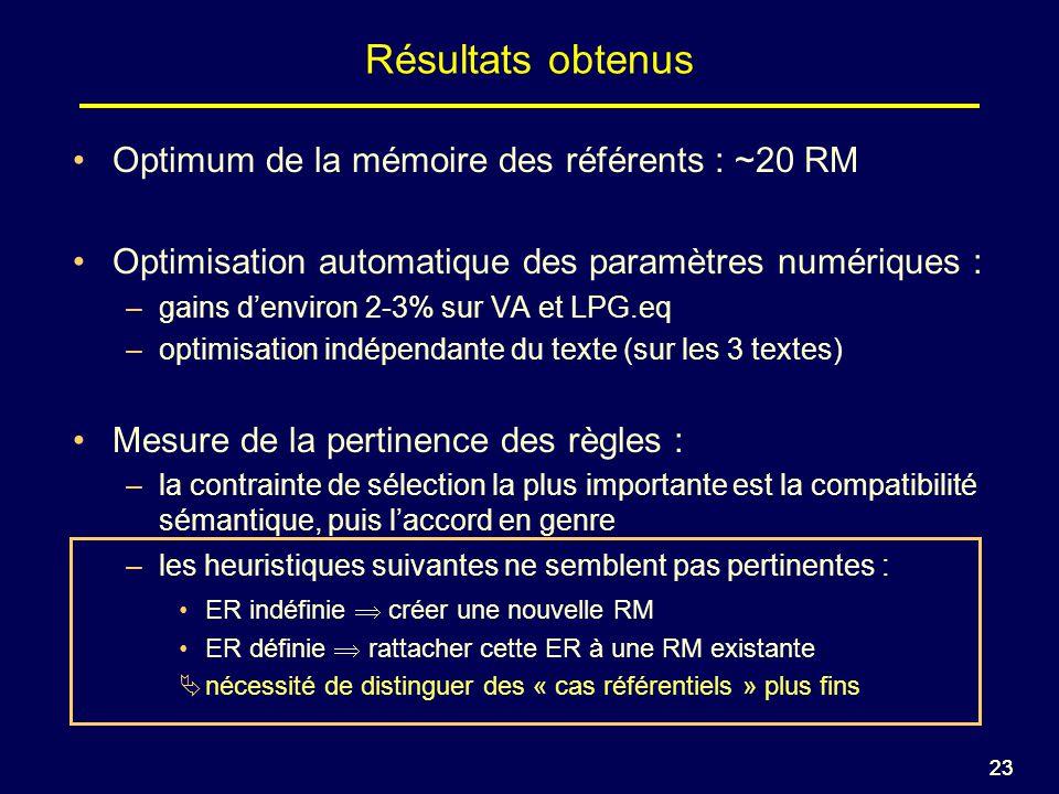 23 Résultats obtenus Optimum de la mémoire des référents : ~20 RM Optimisation automatique des paramètres numériques : –gains denviron 2-3% sur VA et LPG.eq –optimisation indépendante du texte (sur les 3 textes) Mesure de la pertinence des règles : –la contrainte de sélection la plus importante est la compatibilité sémantique, puis laccord en genre –les heuristiques suivantes ne semblent pas pertinentes : ER indéfinie créer une nouvelle RM ER définie rattacher cette ER à une RM existante nécessité de distinguer des « cas référentiels » plus fins