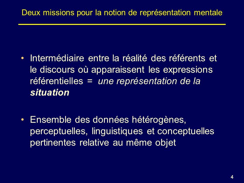 15 Évaluation de la résolution de la référence: exemple CLÉ Le sommet Ouest(1) se trouve à 3854m.