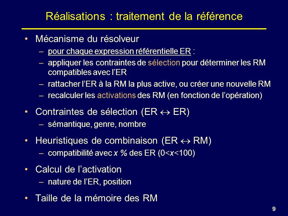 99 Réalisations : traitement de la référence Mécanisme du résolveur –pour chaque expression référentielle ER : –appliquer les contraintes de sélection pour déterminer les RM compatibles avec lER –rattacher lER à la RM la plus active, ou créer une nouvelle RM –recalculer les activations des RM (en fonction de lopération) Contraintes de sélection (ER ER) –sémantique, genre, nombre Heuristiques de combinaison (ER RM) –compatibilité avec x % des ER (0<x<100) Calcul de lactivation –nature de lER, position Taille de la mémoire des RM