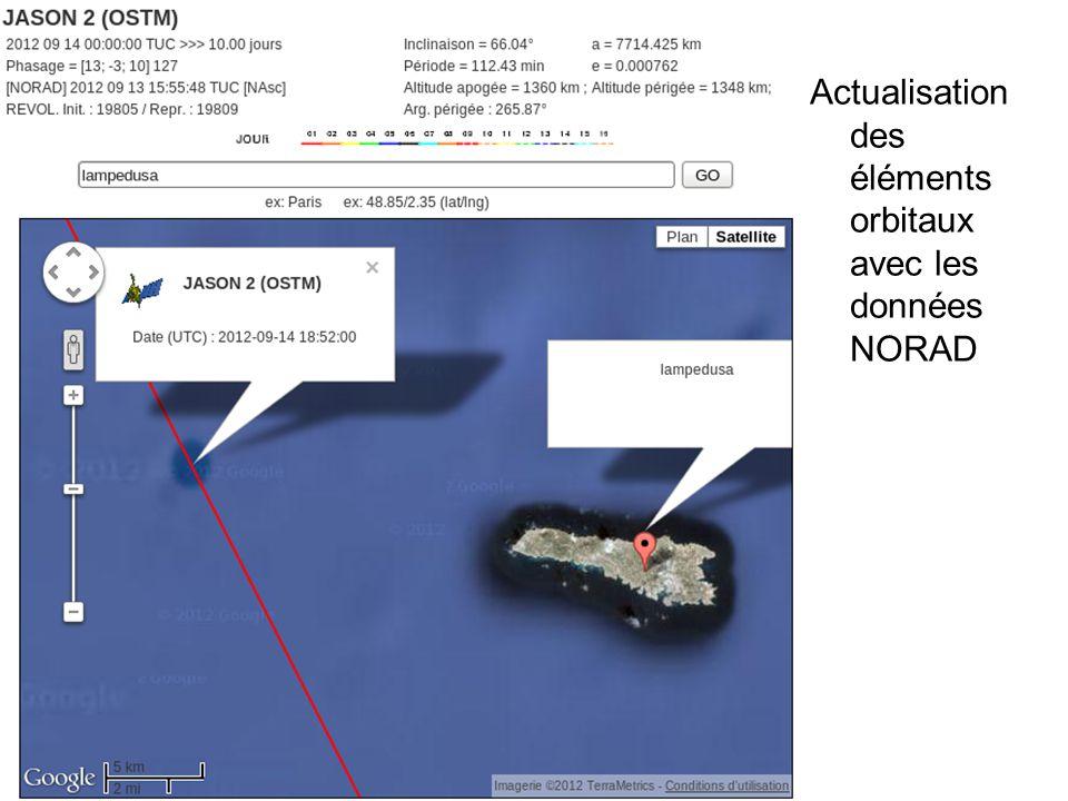 Actualisation des éléments orbitaux avec les données NORAD