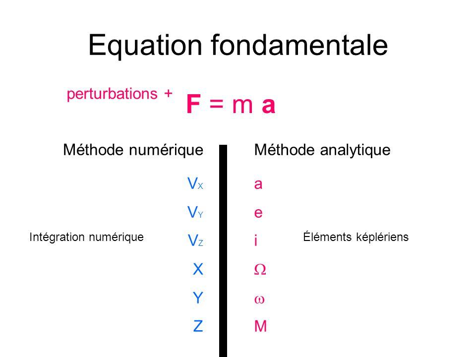Equation fondamentale F = m a perturbations + Méthode numérique VXVYVZXYZVXVYVZXYZ Méthode analytique a e i M Intégration numériqueÉléments képlériens
