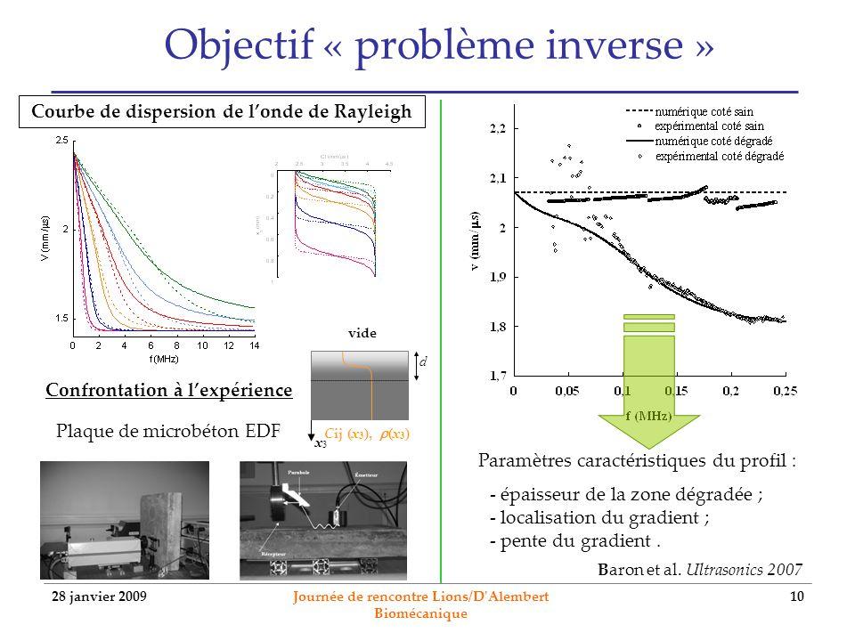 28 janvier 2009 Journée de rencontre Lions/D'Alembert Biomécanique 10 Courbe de dispersion de londe de Rayleigh Cij (x 3 ), (x 3 ) d x3x3 vide Confron