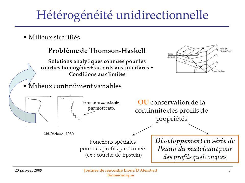 28 janvier 2009 Journée de rencontre Lions/D Alembert Biomécanique 16 Géométrie, anisotropie & hétérogénéité Peano & guide cylindrique anisotrope et hétérogène Ondes circonférentielles et axiales dans un cylindre creux à variation linéaire des et de.