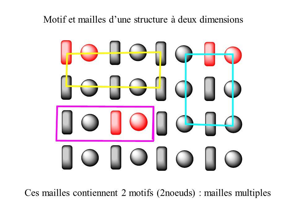 Maille : volume parallélépipédique défini par des vecteurs a, b et c.