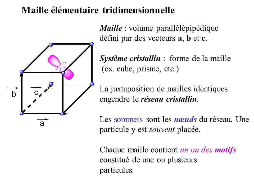 Exemple de maille primitive P (1 noeud) Un réseau peut en général être décrit par une maille primitive ….
