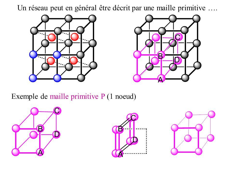 Empilements compacts : structure hexagonale Une maille plus simple (mais qui occulte la symétrie hexagonale)