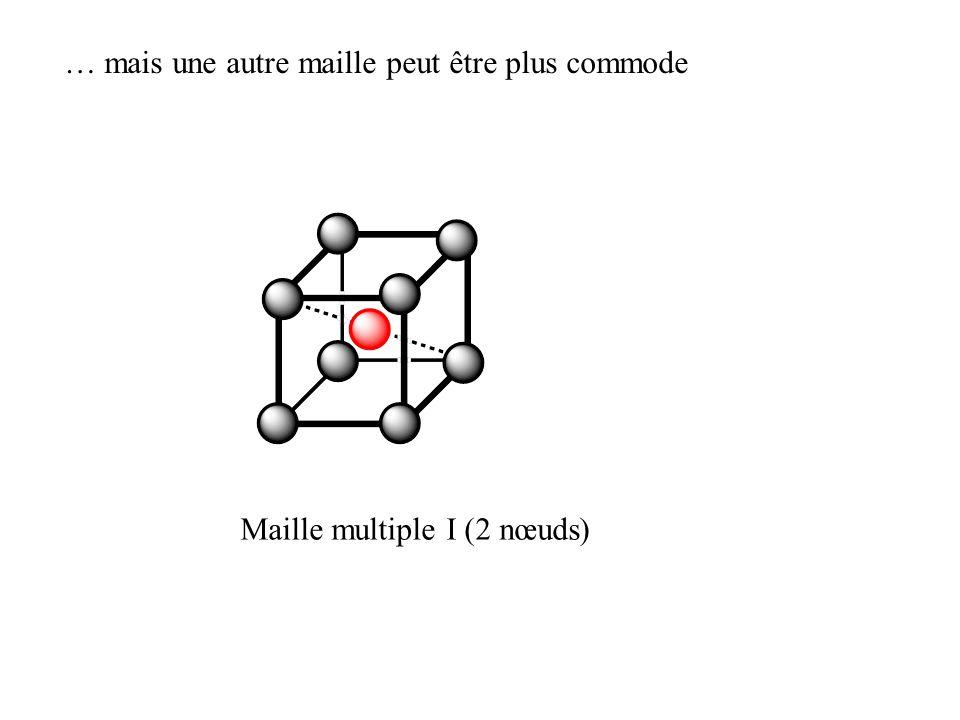Mailles simples et mailles multiples (représentation conventionnelle) Maille unitaire Mode de réseau Motifs par maille Primitif P Z = 8/8 =1 double centré I Z = 8/8 + 1 = 2 double base centrée S Z = 8/8 + 2/2 = 2 quadruple faces centrées F Z = 8/8 + 6/2 = 4