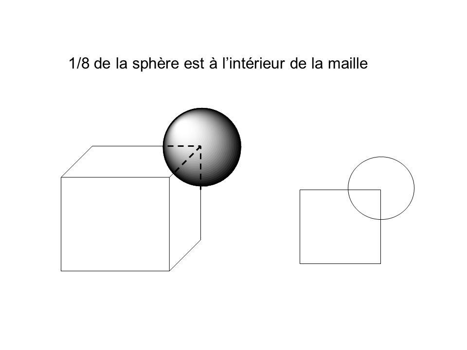 Réseau cfc : sites interstitiels octaédriques A B C D A B D C a 2(r + r O ) Petite diagonale du cube 4r = a 2 a = 2 r 2 r + r O = a/2 = r 2 r/r O = 2 – 1 0,414