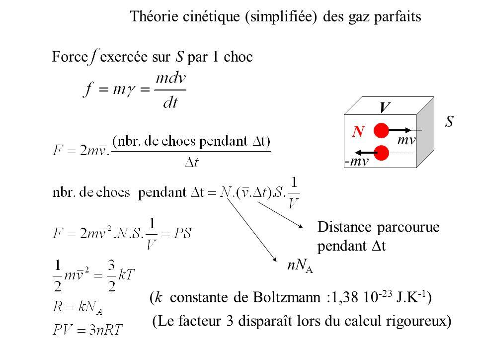 S V N mv Force exercée sur S par 1 choc Théorie cinétique (simplifiée) des gaz parfaits (k constante de Boltzmann :1,38 10 -23 J.K -1 ) Distance parcourue pendant t nN A (Le facteur 3 disparaît lors du calcul rigoureux) -mv