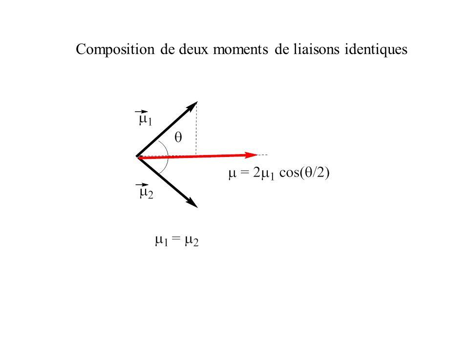 Composition de deux moments de liaisons identiques