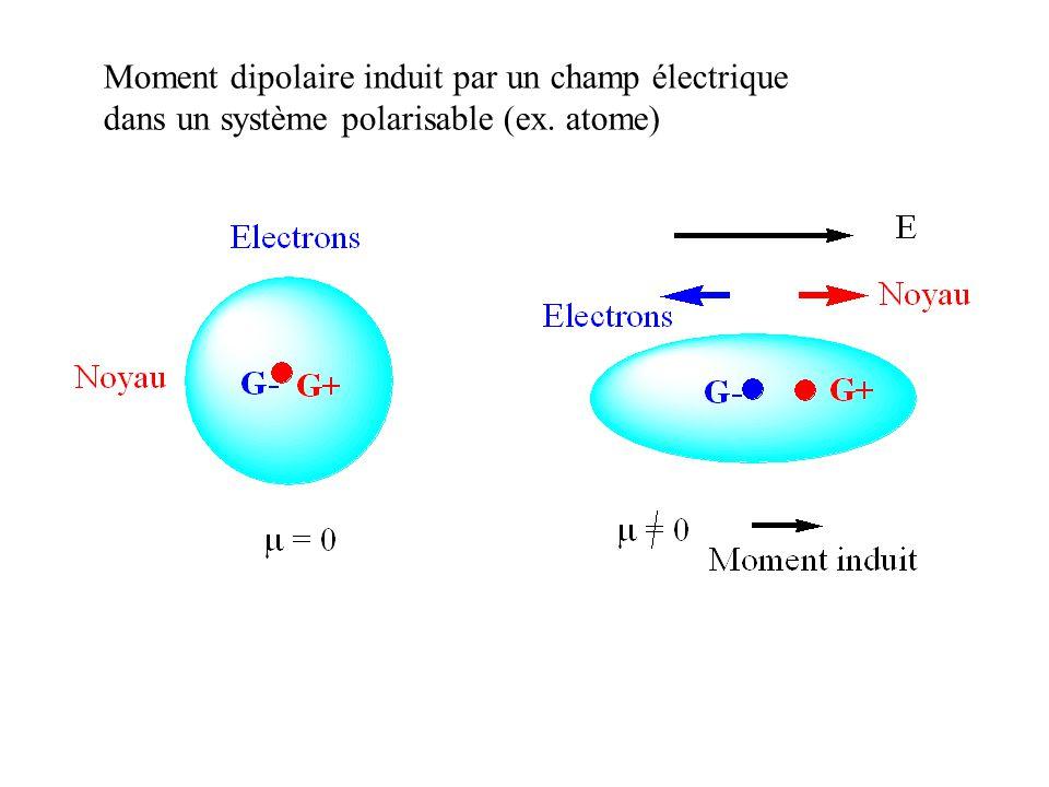 Moment dipolaire induit par un champ électrique dans un système polarisable (ex. atome)