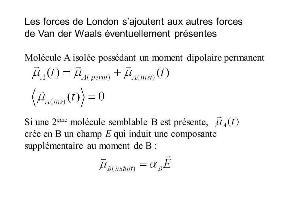 Molécule A isolée possédant un moment dipolaire permanent Si une 2 ème molécule semblable B est présente, crée en B un champ E qui induit une composante supplémentaire au moment de B : Les forces de London sajoutent aux autres forces de Van der Waals éventuellement présentes