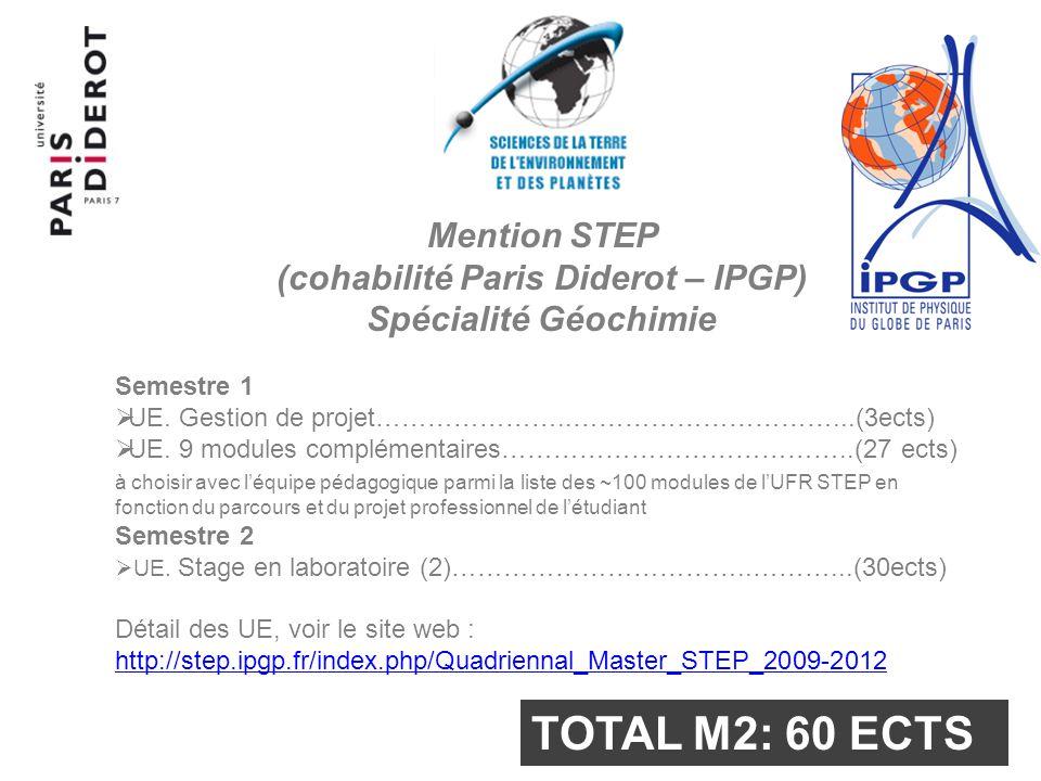Mention STEP (cohabilité Paris Diderot – IPGP) Spécialité Géochimie Semestre 1 UE. Gestion de projet…………………..…………………………...(3ects) UE. 9 modules complé