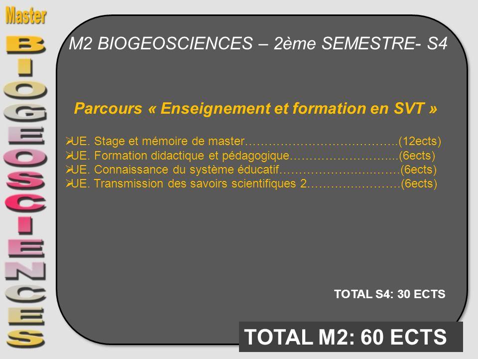 M2 BIOGEOSCIENCES – 2ème SEMESTRE- S4 Parcours « Enseignement et formation en SVT » UE. Stage et mémoire de master……………………….………..(12ects) UE. Formatio