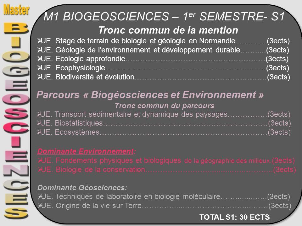 M1 BIOGEOSCIENCES – 1 er SEMESTRE- S1 Tronc commun de la mention UE. Stage de terrain de biologie et géologie en Normandie………....(3ects) UE. Géologie